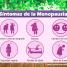 ¡Cuánto dura la menopausia y cuáles son sus primeros síntomas!